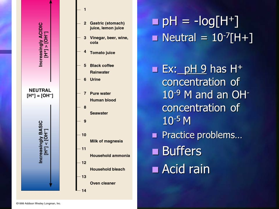 pH = -log[H+] Buffers Acid rain Neutral = 10-7[H+]